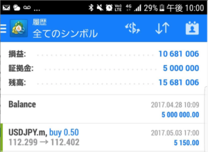 うさたんZFX自動売買ソフト実績